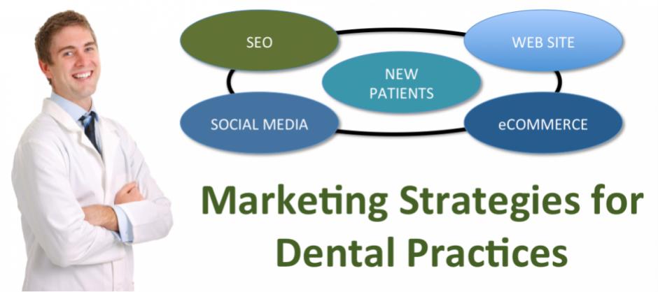 Dental Marketing Management  Photo