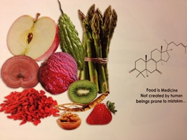 Food Chemistry and Biochemistry Photo