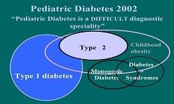 Pediatric Diabetes Photo