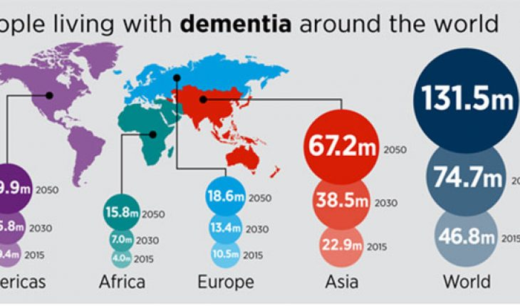 Person living with Dementia Photo