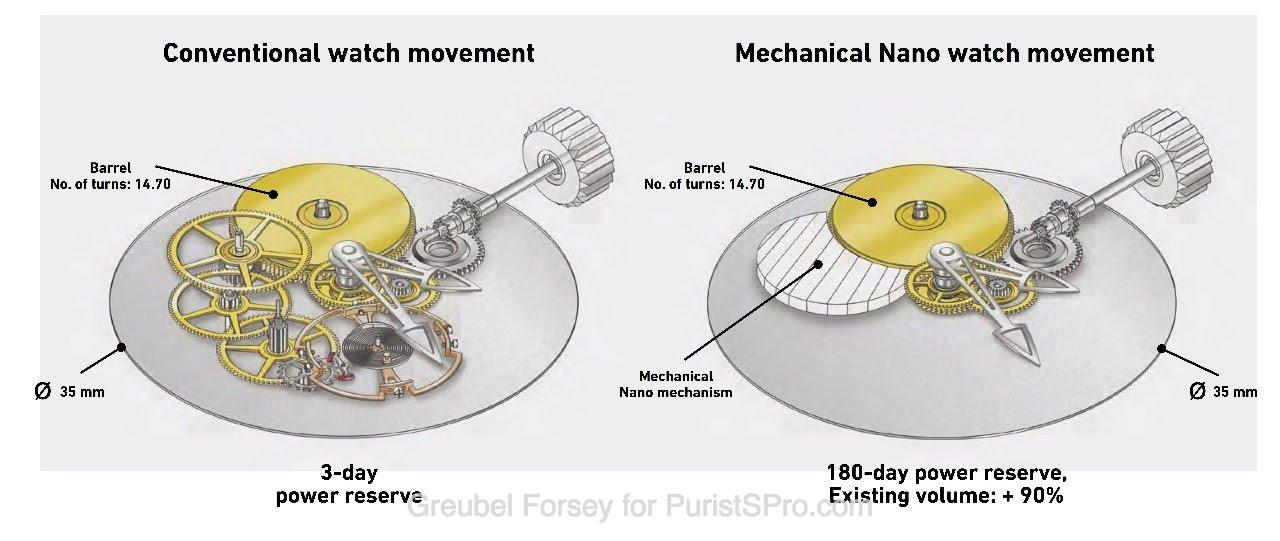 Nano Mechanical Autonomy Photo