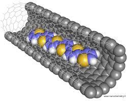 Nano Chemistry Photo