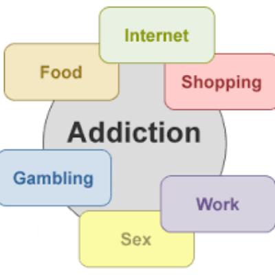 Behavioural Addiction Photo