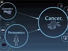 Cancer Proteome and Biomarkers Photo