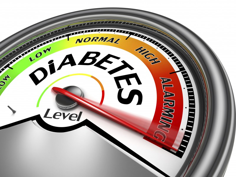Diabetes, Pre-diabetes and Metabolic Syndrome Photo