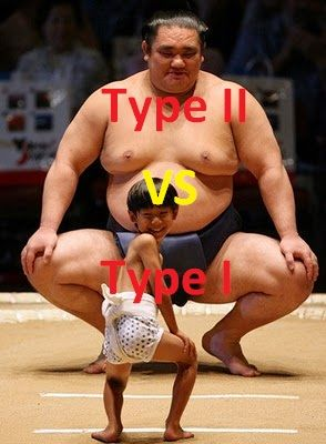 Types 1 v/s Type 2 Diabetes Photo