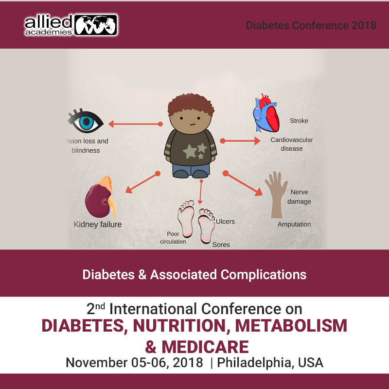 Diabetes & Associated Complications Photo