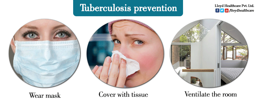 TB diagnosis/ Prevention & Treatment Photo