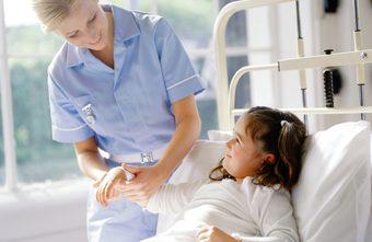 Pediatric Nursing and health Care Photo