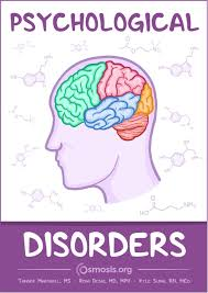 Psychological disorder Photo