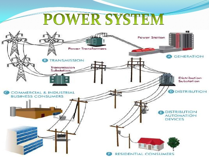 Diagram Electric Power System Diy Enthusiasts Wiring Diagrams
