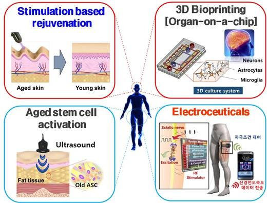 Nano Medicine Photo