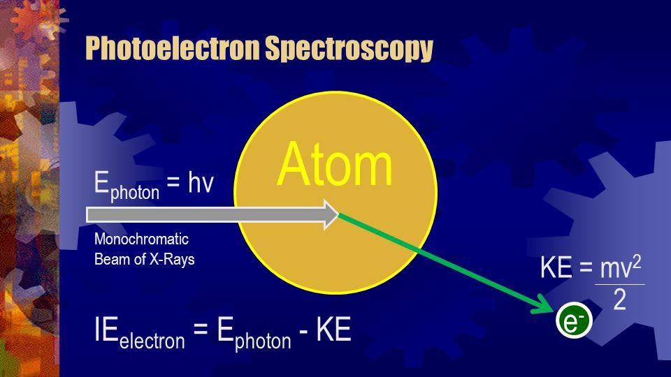 X-Beam Spectrometry Photo