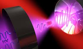 Quantum optics Photo