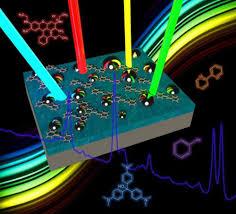 Surface Enhanced Spectroscopy (SES) Photo