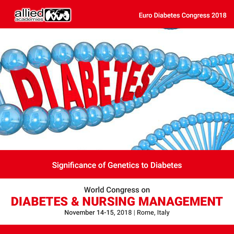 Significance of genetics to Diabetes  Photo