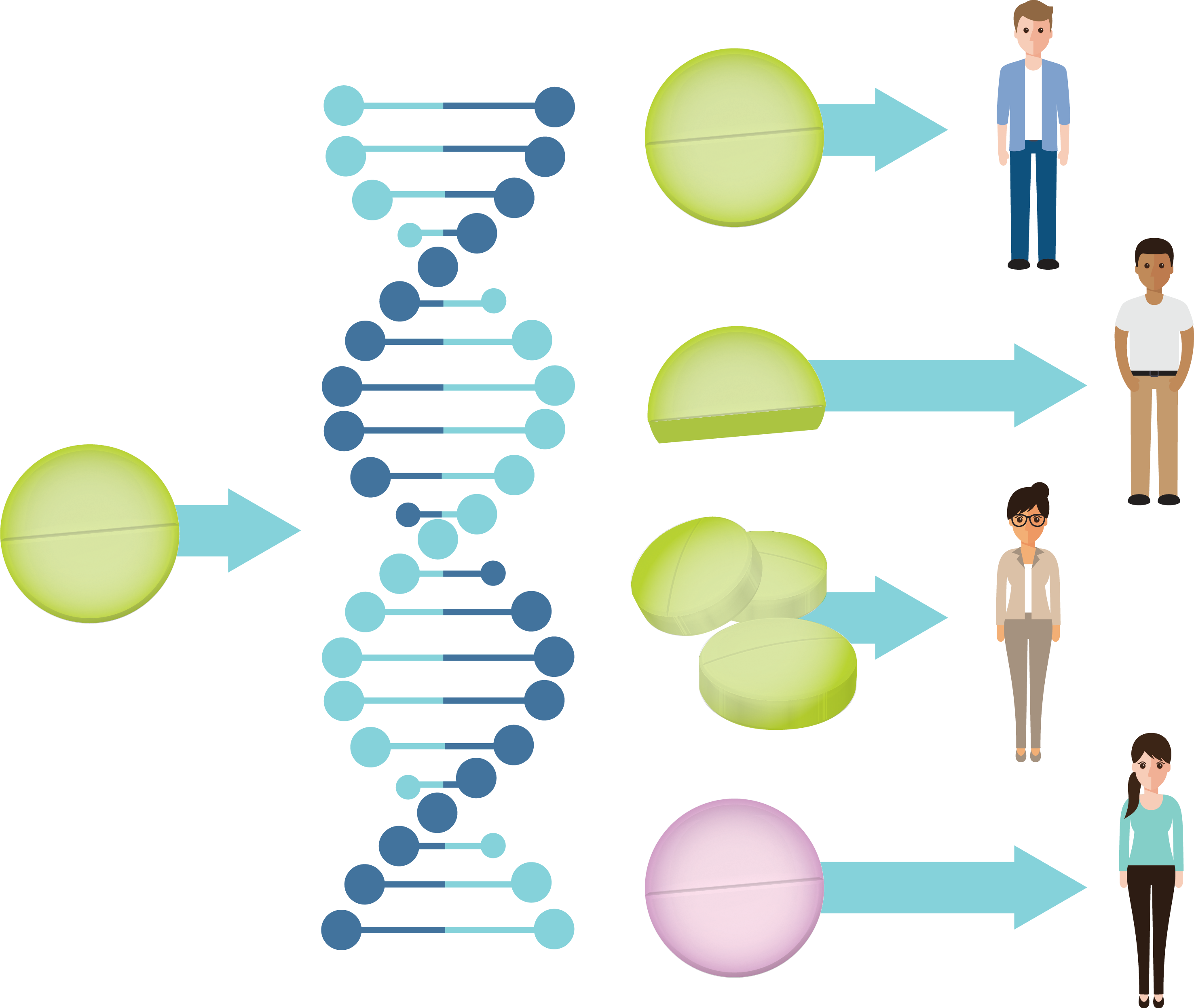 Pharmacogenomics Photo