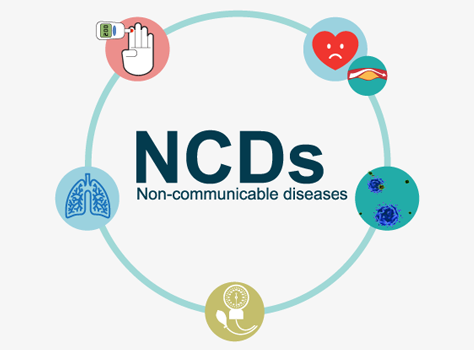 Non Communicable Disease Photo