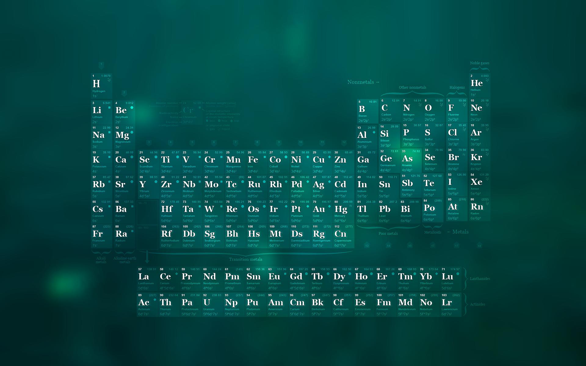 Organic-Inorganic Chemistry Photo