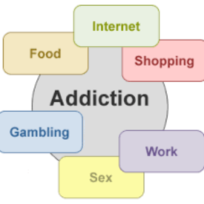 Behavioural Addiction Photo