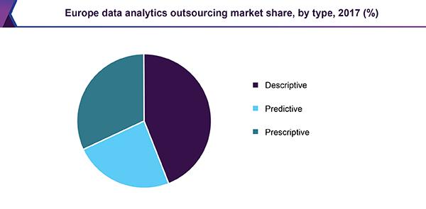 Big Data Conference | Big Data Congress | Big Data