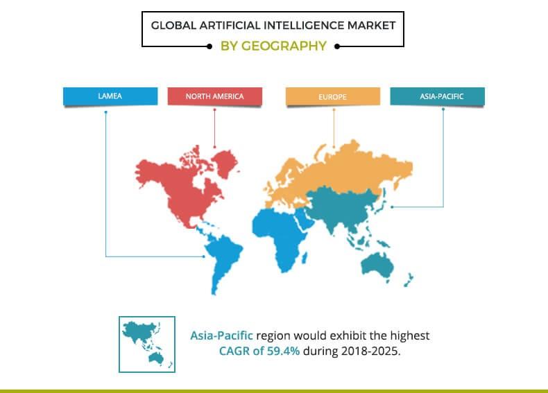 Robotics | Robotics Conference | Artificial Intelligence