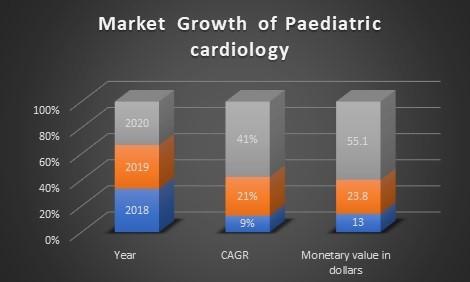Pediatrics Conference | Pediatrics Congress | Pediatrics Conferences